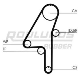 ROULUNDS RUBBER RR1120