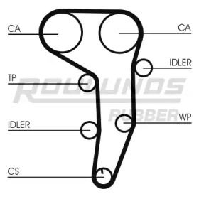 ROULUNDS RUBBER RR1087