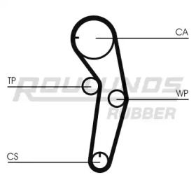 ROULUNDS RUBBER RR1086
