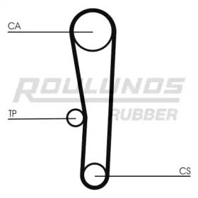 ROULUNDS RUBBER RR1080