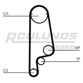 ROULUNDS RUBBER RR1072