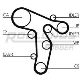 ROULUNDS RUBBER RR1479