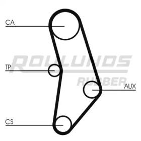ROULUNDS RUBBER RR1439