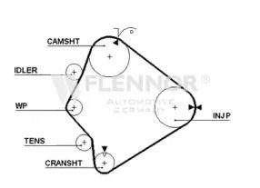 Ремень ГРМ 'FLENNOR 4243V'.