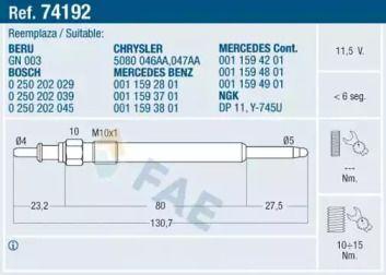 Свічка розжарювання на Мерседес W211 FAE 74192.