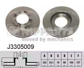 Вентилируемый тормозной диск на Митсубиси Спейс Вагон 'NIPPARTS J3305009'.