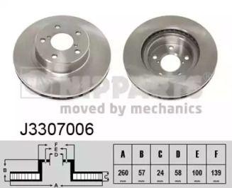 Вентилируемый тормозной диск на Субару Импреза 'NIPPARTS J3307006'.