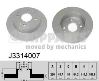 Тормозной диск на ACURA VIGOR 'NIPPARTS J3314007'.