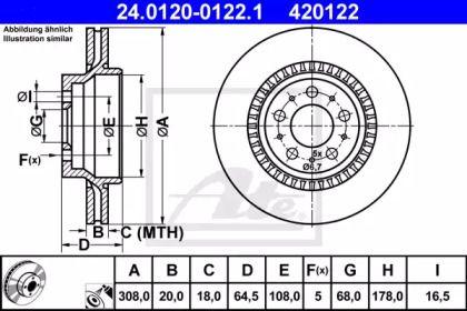 Вентилируемый тормозной диск на VOLVO XC90 'ATE 24.0120-0122.1'.