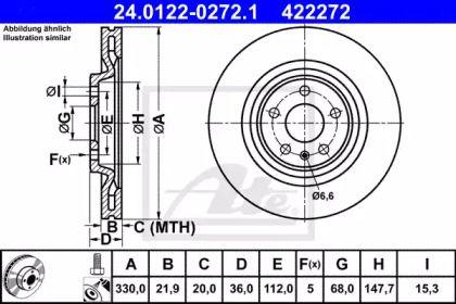 Вентилируемый тормозной диск на Порше Макан 'ATE 24.0122-0272.1'.
