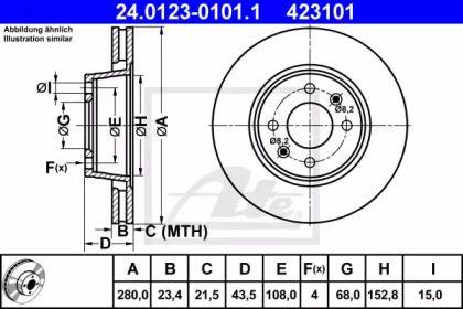 Вентилируемый тормозной диск на SAAB 9000 'ATE 24.0123-0101.1'.