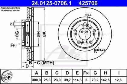Вентилируемый тормозной диск на HONDA S2000 'ATE 24.0125-0706.1'.