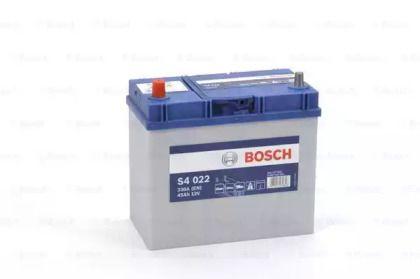 Акумулятор на MAZDA RX-5 BOSCH 0 092 S40 220.