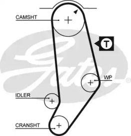 Ремень ГРМ на Фольксваген Пассат 'GATES 5053'.
