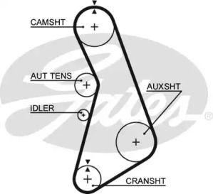 Ремень ГРМ на Фольксваген Пассат  GATES 5425XS.