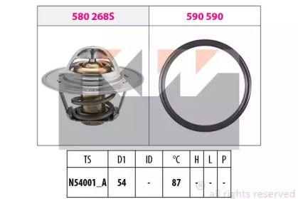 Термостат, охлаждающая жидкость на SKODA OCTAVIA A5 'KW 580 268'.