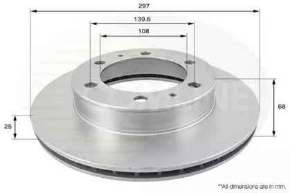 Вентилируемый передний тормозной диск на Тайота Фортунер 'COMLINE ADC01169V'.