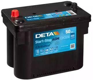 DETA DK508