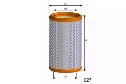 MISFAT R232
