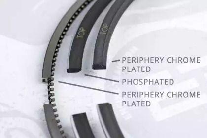 Комплект поршневих кілець на Mercedes-Benz GLE  ET ENGINETEAM R1010000.