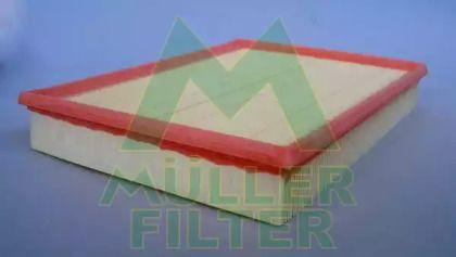 Повітряний фільтр 'MULLER FILTER PA2117'.