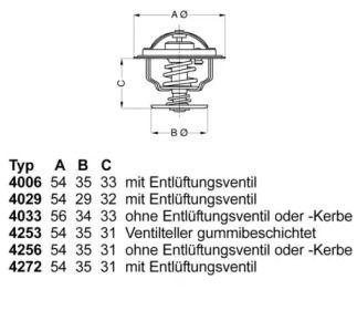 Термостат, охолоджуюча рідина WAHLER 4006.82D.